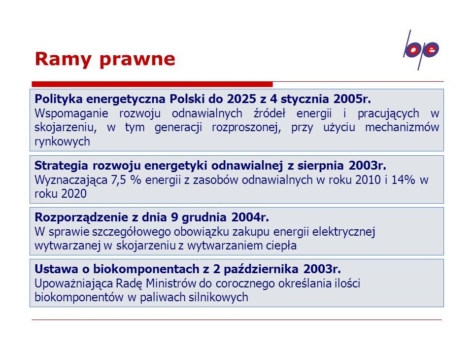 Ramy prawne Polityka energetyczna Polski do 2025 z 4 stycznia 2005r.