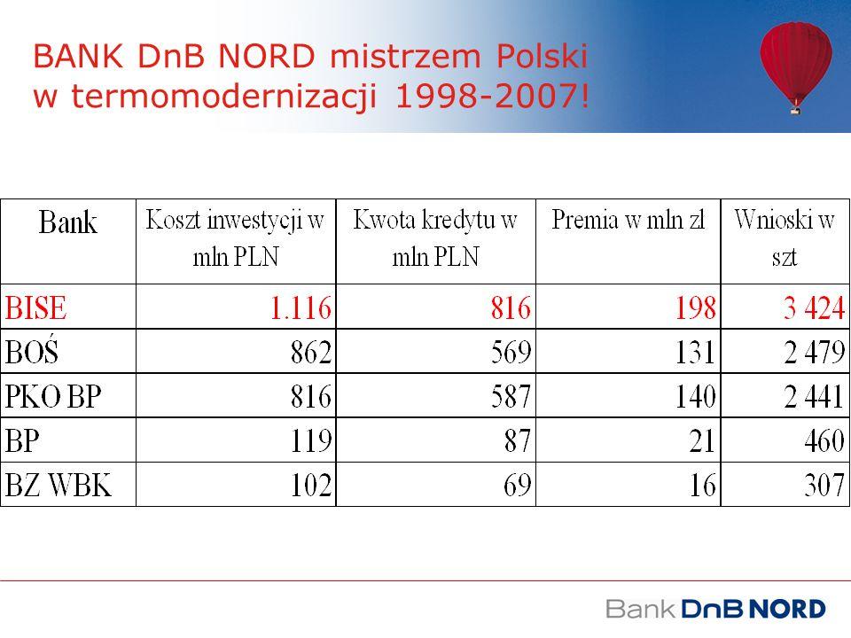 BANK DnB NORD mistrzem Polski w termomodernizacji 1998-2007!