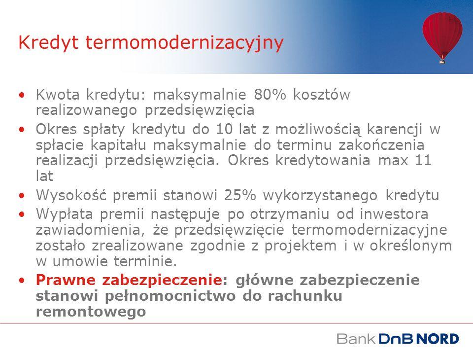 Kredyt termomodernizacyjny