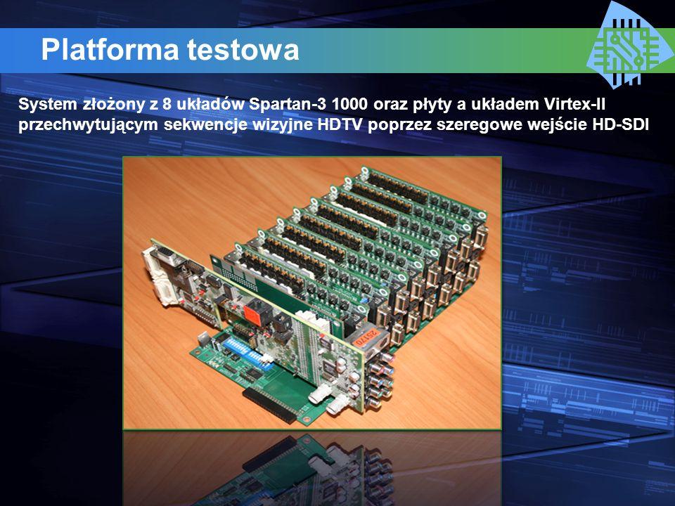 Platforma testowa
