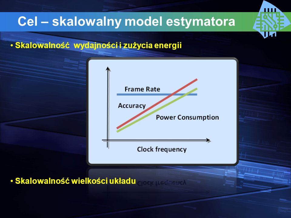 Cel – skalowalny model estymatora