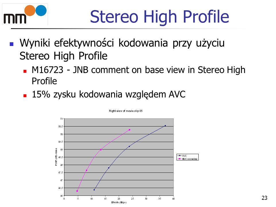 Stereo High Profile Wyniki efektywności kodowania przy użyciu Stereo High Profile. M16723 - JNB comment on base view in Stereo High Profile.