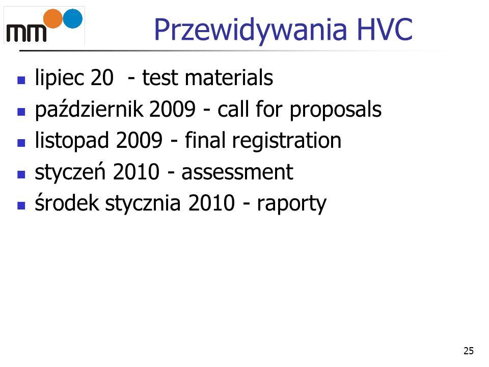 Przewidywania HVC lipiec 20 - test materials