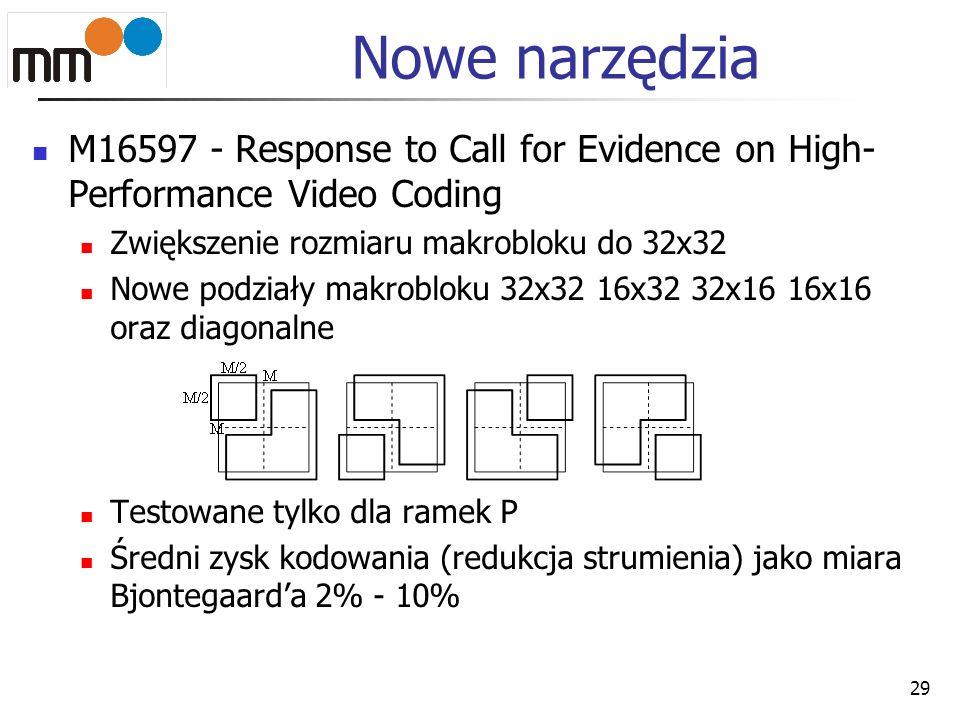 Nowe narzędzia M16597 - Response to Call for Evidence on High-Performance Video Coding. Zwiększenie rozmiaru makrobloku do 32x32.