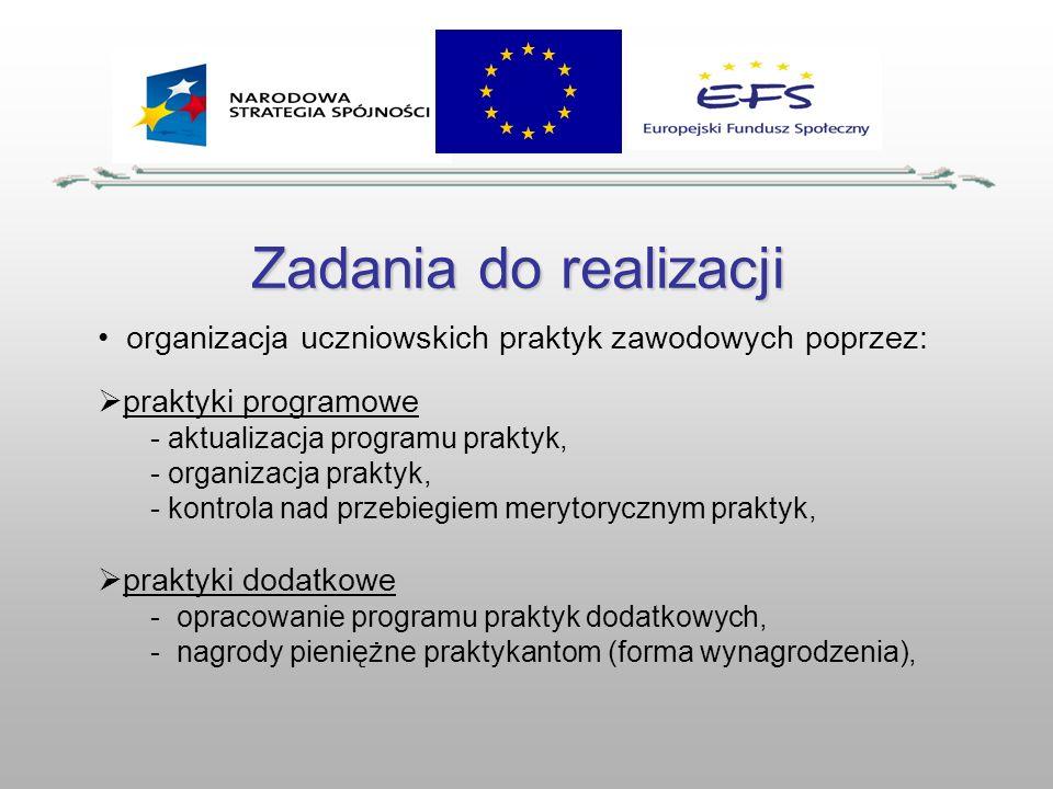 Zadania do realizacji organizacja uczniowskich praktyk zawodowych poprzez: praktyki programowe. aktualizacja programu praktyk,