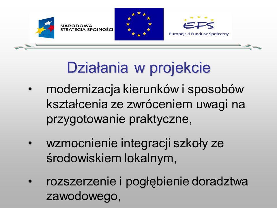 Działania w projekcie modernizacja kierunków i sposobów kształcenia ze zwróceniem uwagi na przygotowanie praktyczne,