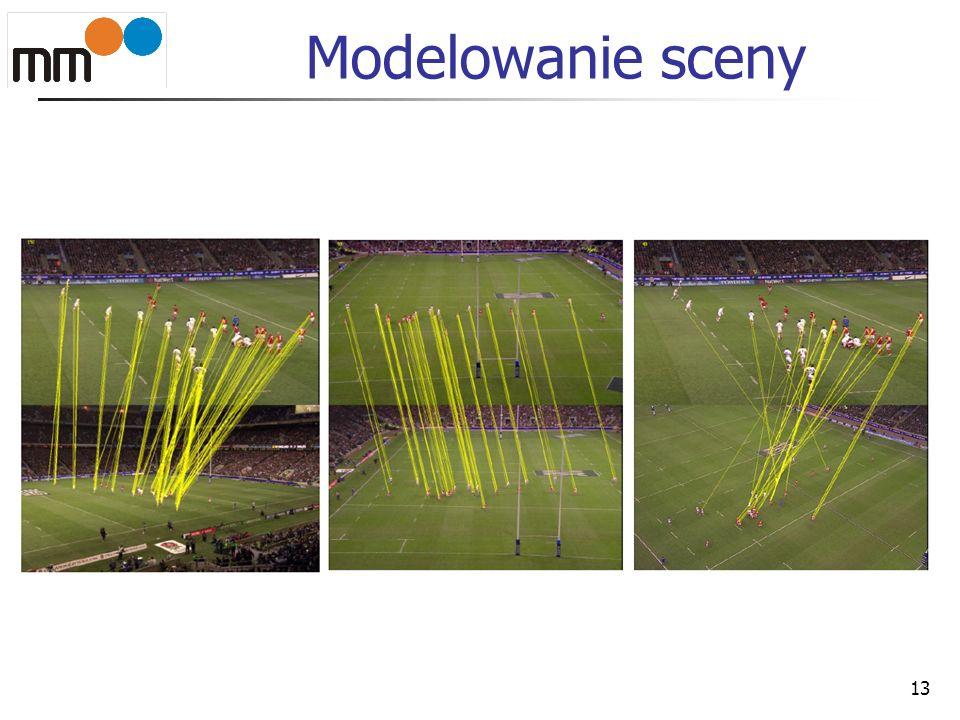 Modelowanie sceny