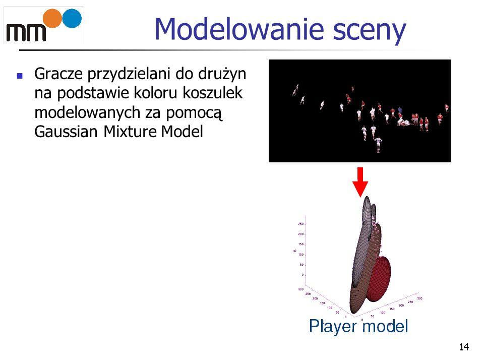 Modelowanie sceny Gracze przydzielani do drużyn na podstawie koloru koszulek modelowanych za pomocą Gaussian Mixture Model.