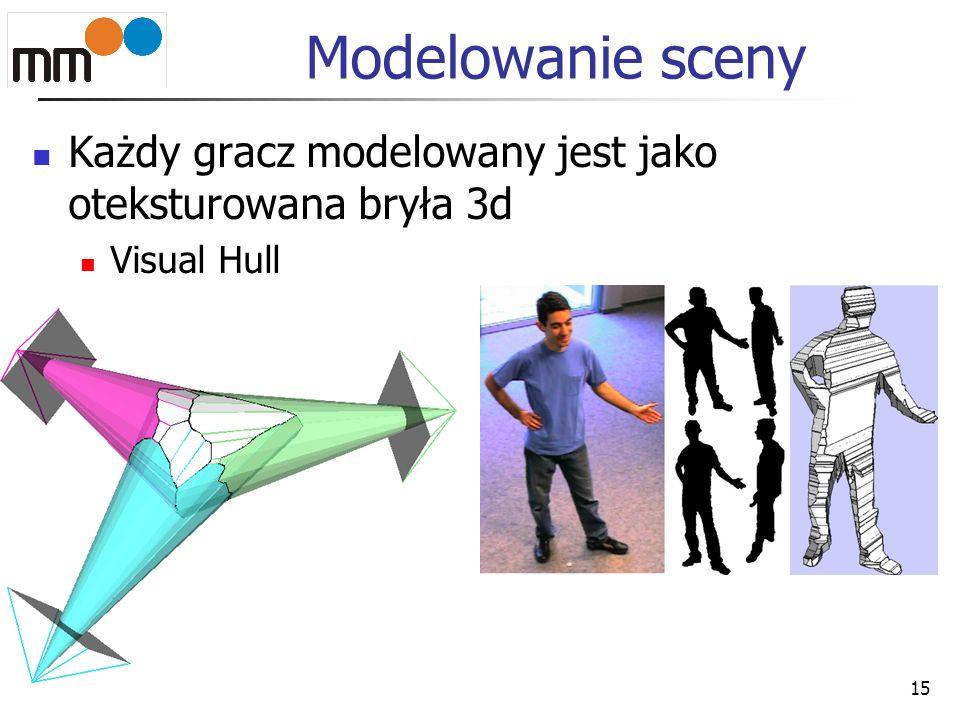 Modelowanie sceny Każdy gracz modelowany jest jako oteksturowana bryła 3d Visual Hull