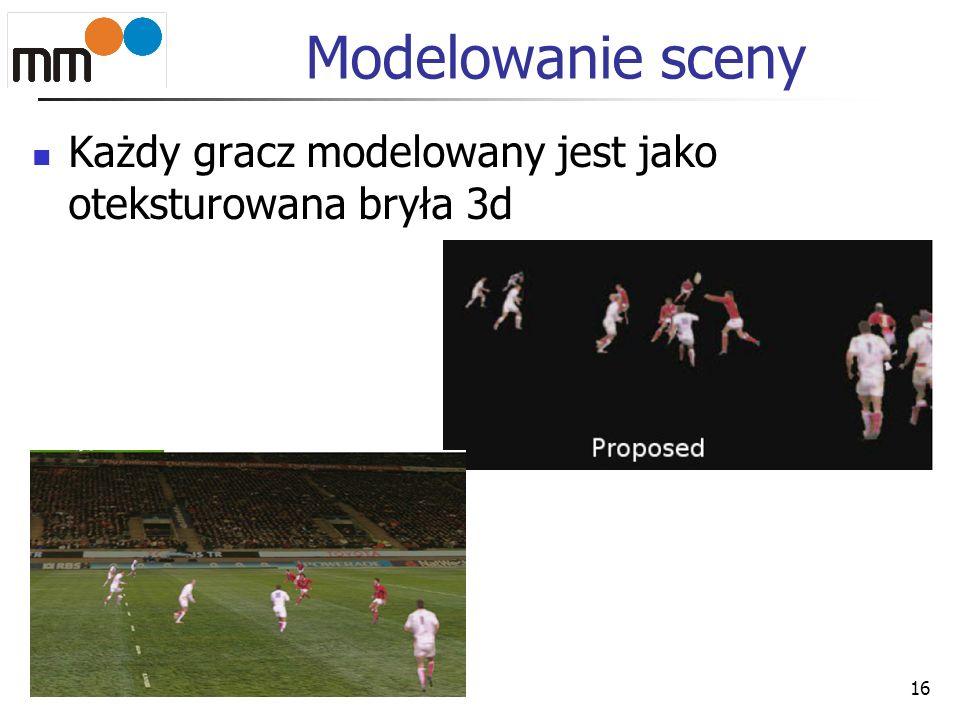 Modelowanie sceny Każdy gracz modelowany jest jako oteksturowana bryła 3d