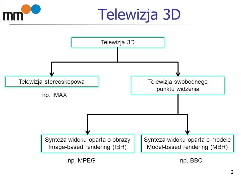 Telewizja 3D Telewizja 3D Telewizja stereoskopowa Telewizja swobodnego