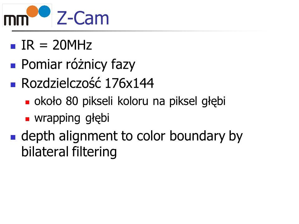 Z-Cam IR = 20MHz Pomiar różnicy fazy Rozdzielczość 176x144