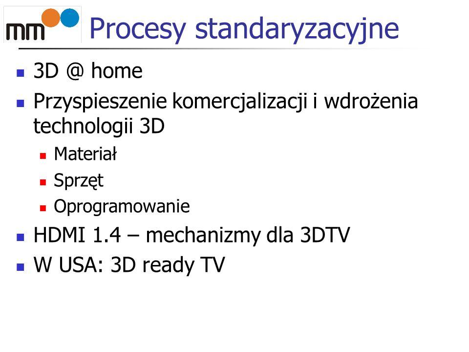 Procesy standaryzacyjne