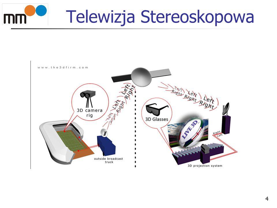 Telewizja Stereoskopowa
