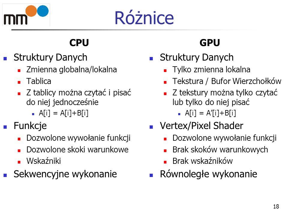Różnice CPU GPU Struktury Danych Funkcje Sekwencyjne wykonanie