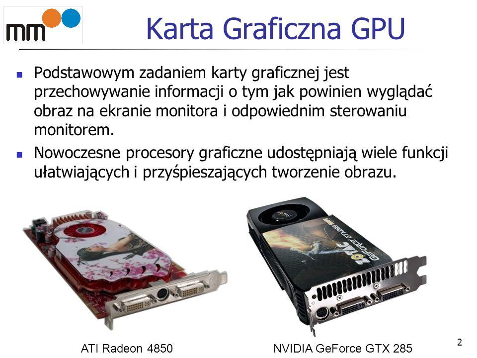 Karta Graficzna GPU