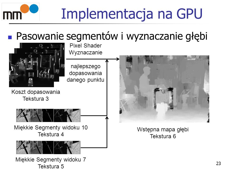 Implementacja na GPU Pasowanie segmentów i wyznaczanie głębi