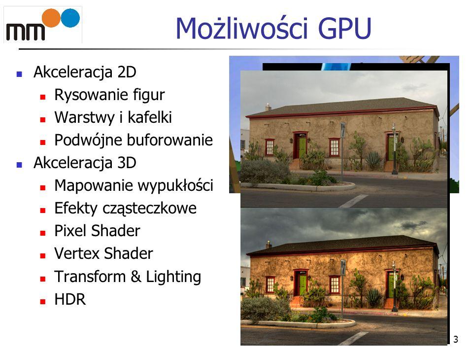 Możliwości GPU Akceleracja 2D Rysowanie figur Warstwy i kafelki