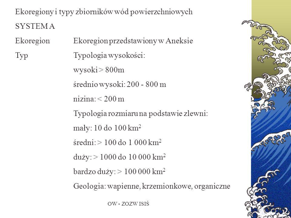 Ekoregiony i typy zbiorników wód powierzchniowych SYSTEM A