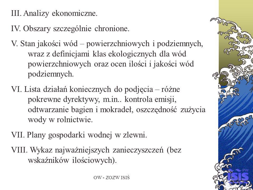 III. Analizy ekonomiczne. IV. Obszary szczególnie chronione.