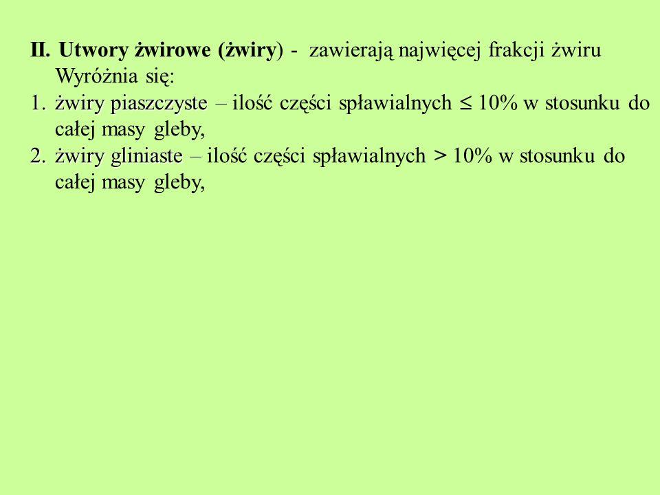 II. Utwory żwirowe (żwiry) - zawierają najwięcej frakcji żwiru Wyróżnia się: