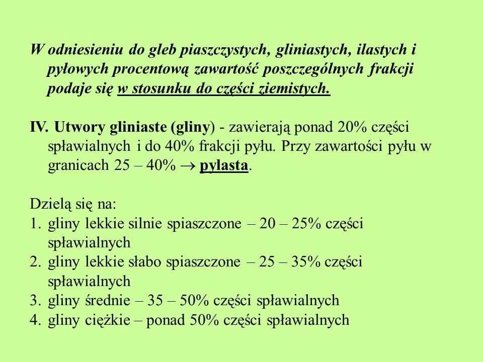 W odniesieniu do gleb piaszczystych, gliniastych, ilastych i pyłowych procentową zawartość poszczególnych frakcji podaje się w stosunku do części ziemistych.