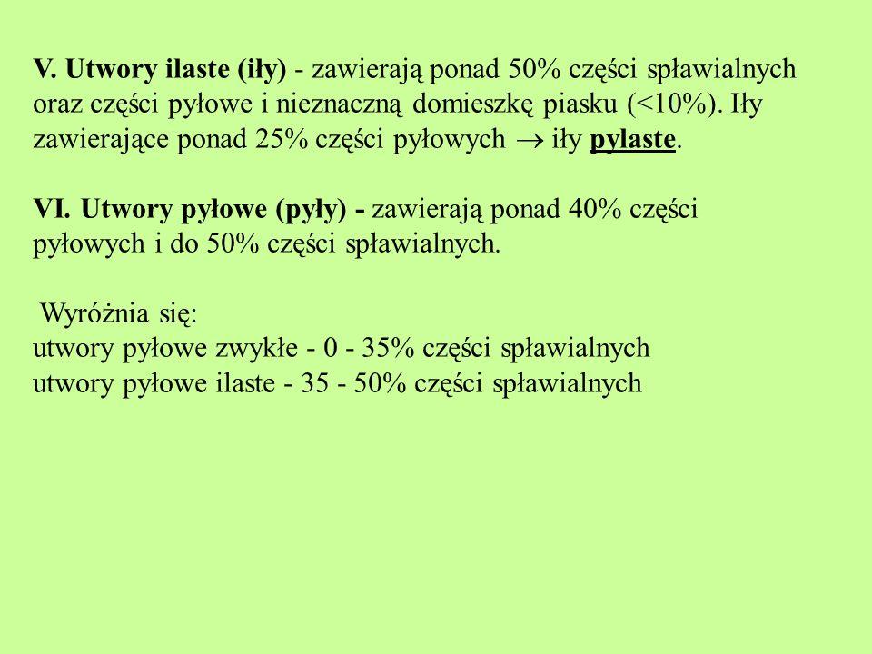 V. Utwory ilaste (iły) - zawierają ponad 50% części spławialnych oraz części pyłowe i nieznaczną domieszkę piasku (<10%). Iły zawierające ponad 25% części pyłowych  iły pylaste.