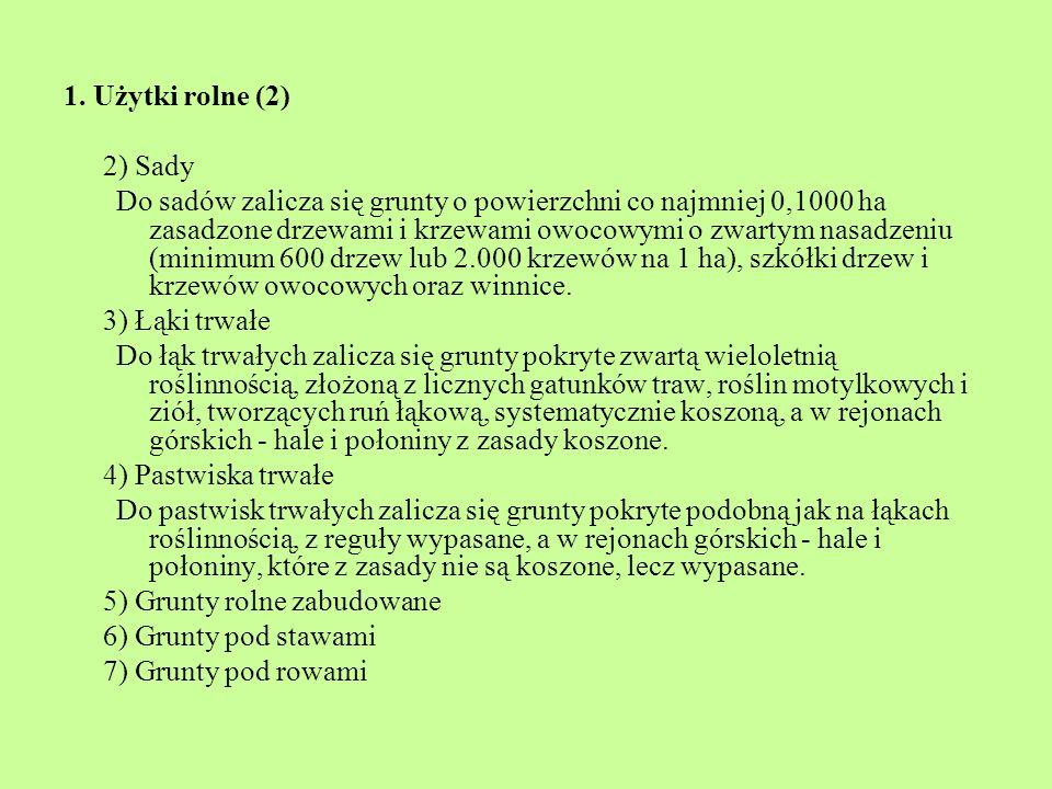 1. Użytki rolne (2) 2) Sady.
