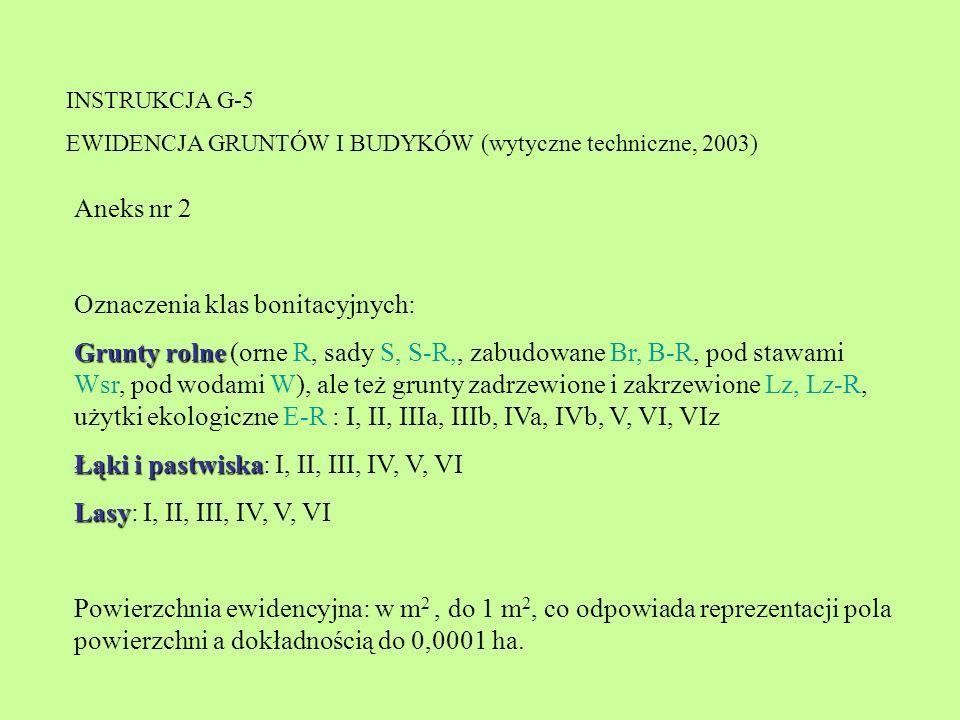 Oznaczenia klas bonitacyjnych: