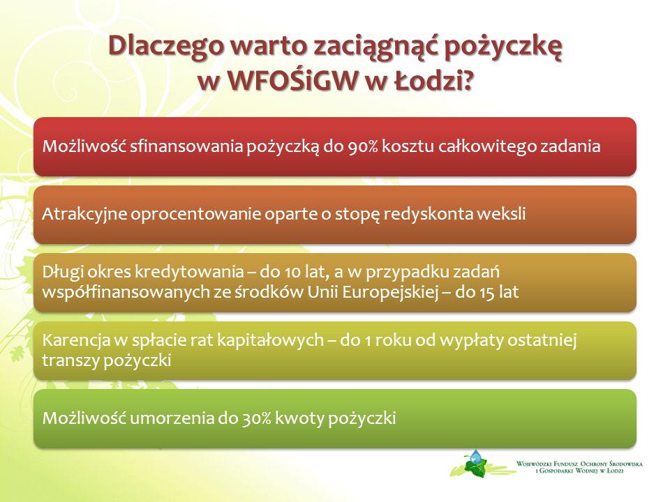 Dlaczego warto zaciągnąć pożyczkę w WFOŚiGW w Łodzi