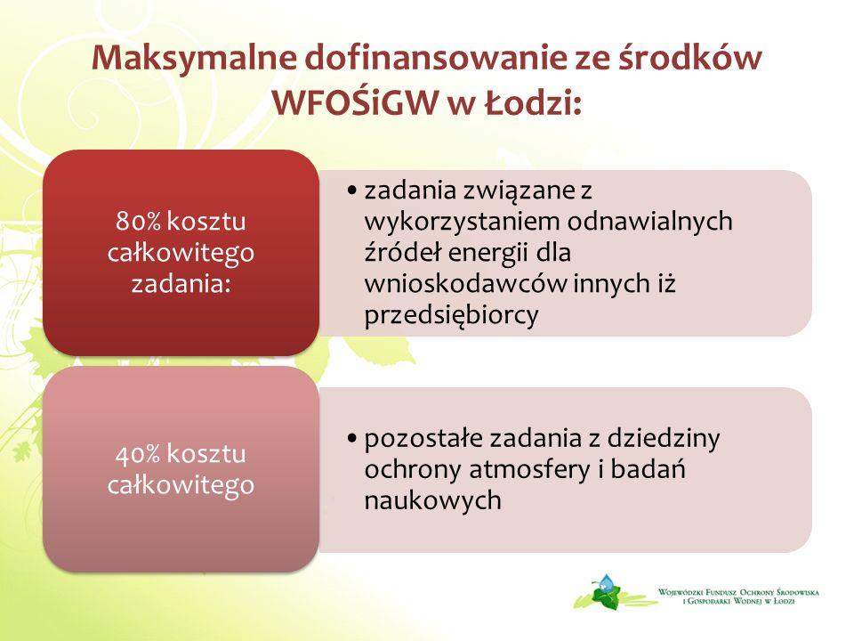 Maksymalne dofinansowanie ze środków WFOŚiGW w Łodzi: