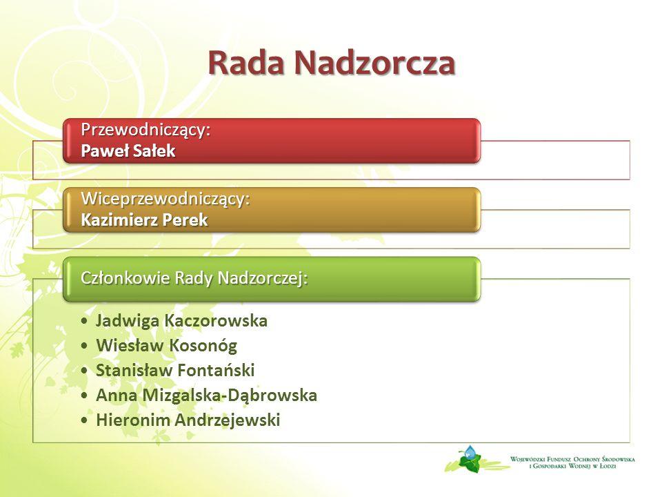 Rada Nadzorcza Przewodniczący: Paweł Sałek