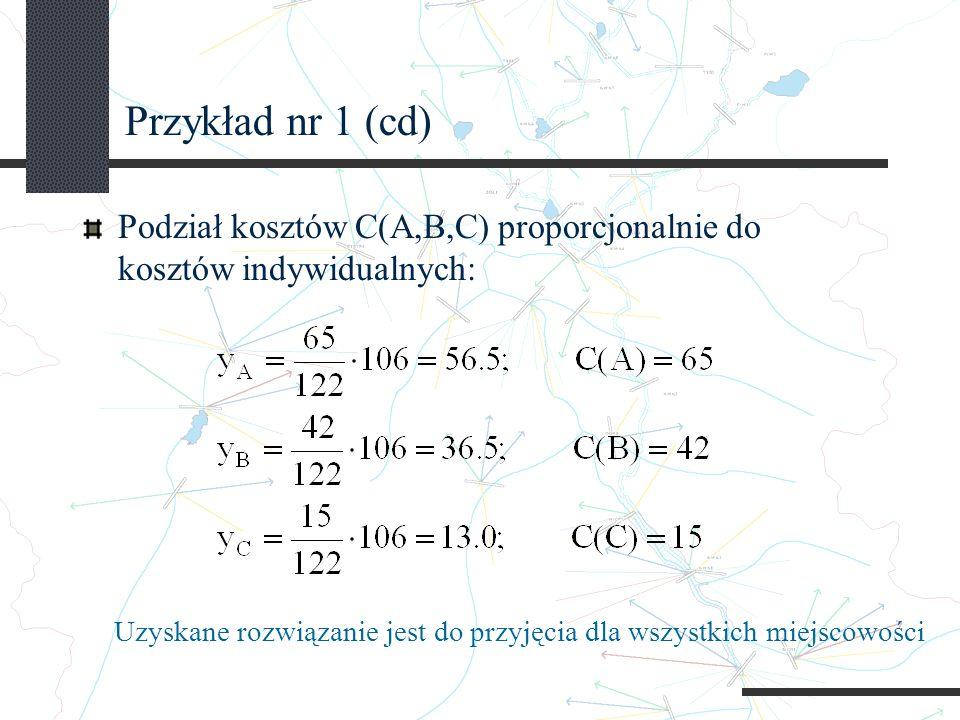 Przykład nr 1 (cd) Podział kosztów C(A,B,C) proporcjonalnie do kosztów indywidualnych: