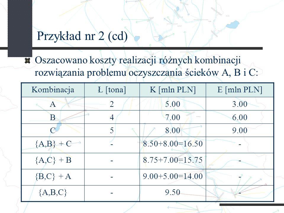 Przykład nr 2 (cd) Oszacowano koszty realizacji różnych kombinacji rozwiązania problemu oczyszczania ścieków A, B i C: