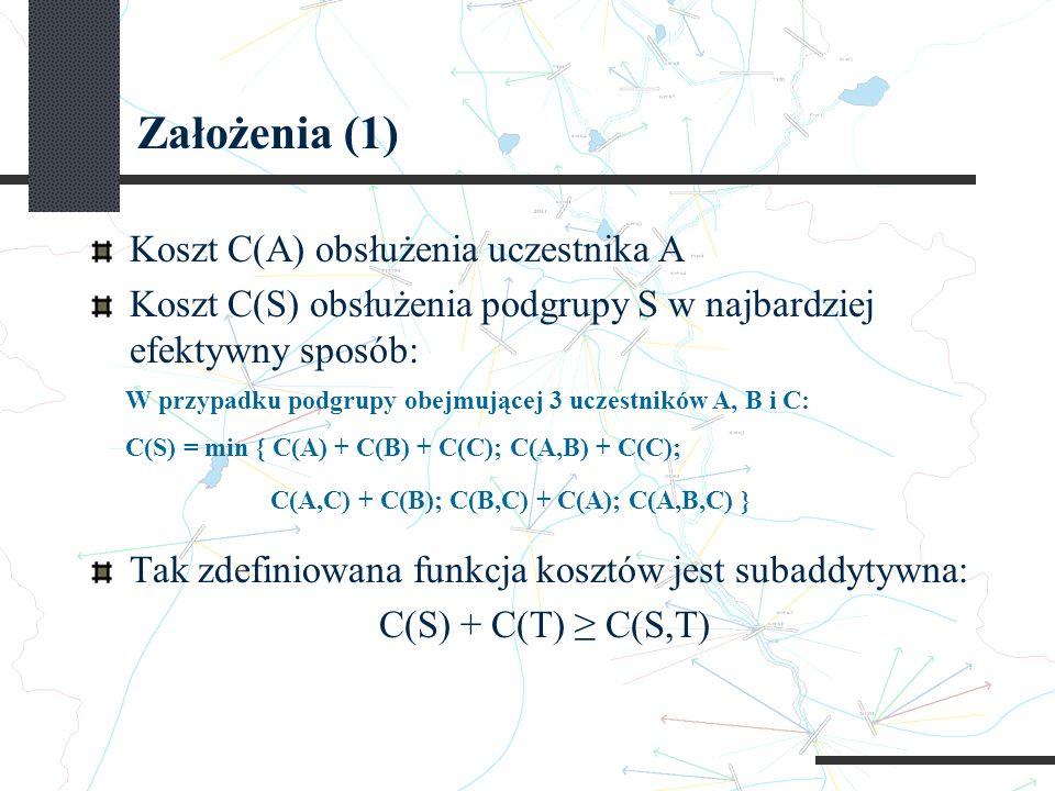 Założenia (1) Koszt C(A) obsłużenia uczestnika A