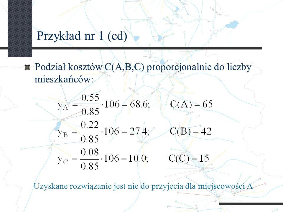 Przykład nr 1 (cd) Podział kosztów C(A,B,C) proporcjonalnie do liczby mieszkańców: Uzyskane rozwiązanie jest nie do przyjęcia dla miejscowości A.
