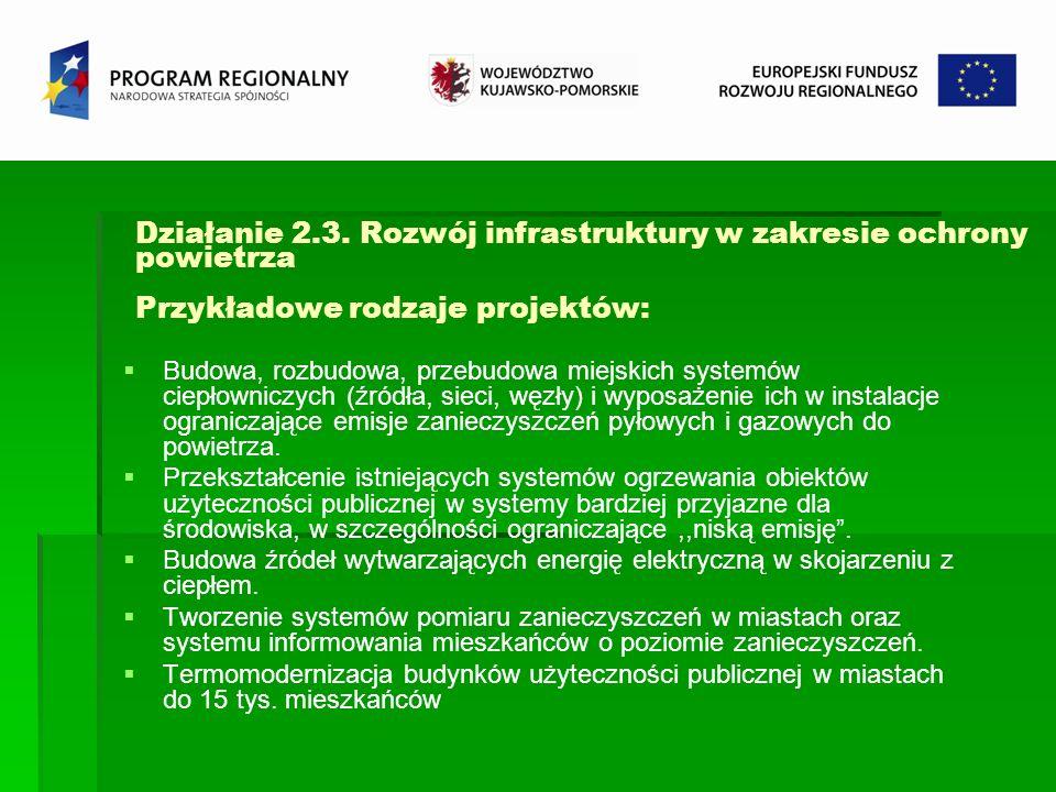 Działanie 2.3. Rozwój infrastruktury w zakresie ochrony powietrza Przykładowe rodzaje projektów: