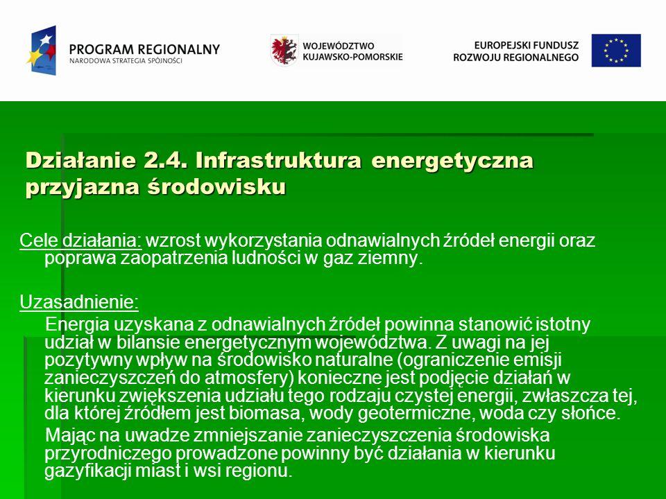 Działanie 2.4. Infrastruktura energetyczna przyjazna środowisku