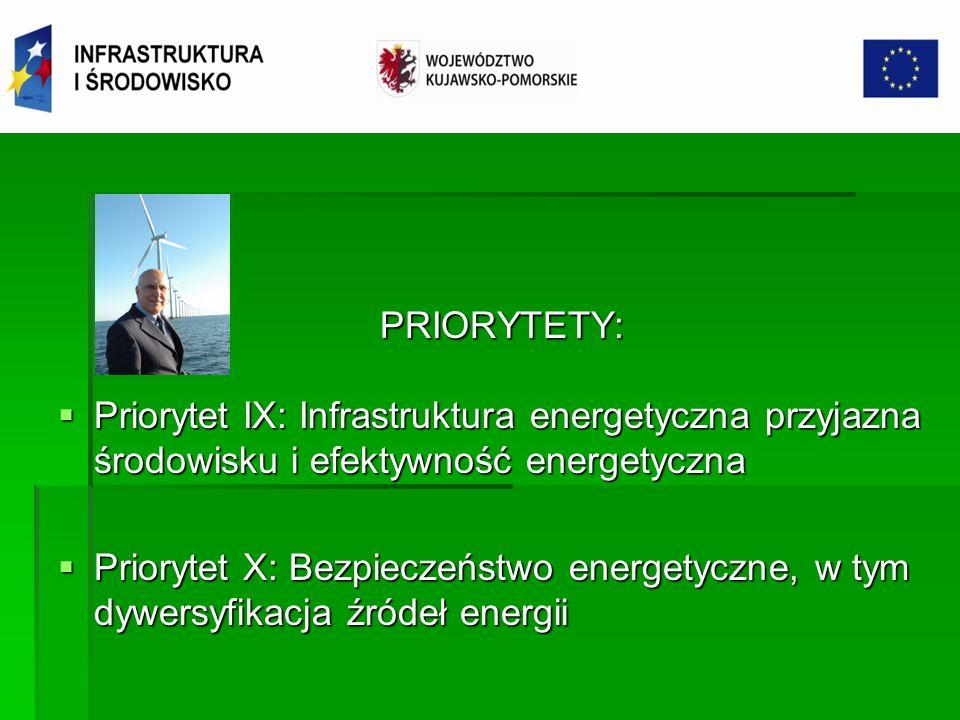 PRIORYTETY: Priorytet IX: Infrastruktura energetyczna przyjazna środowisku i efektywność energetyczna.