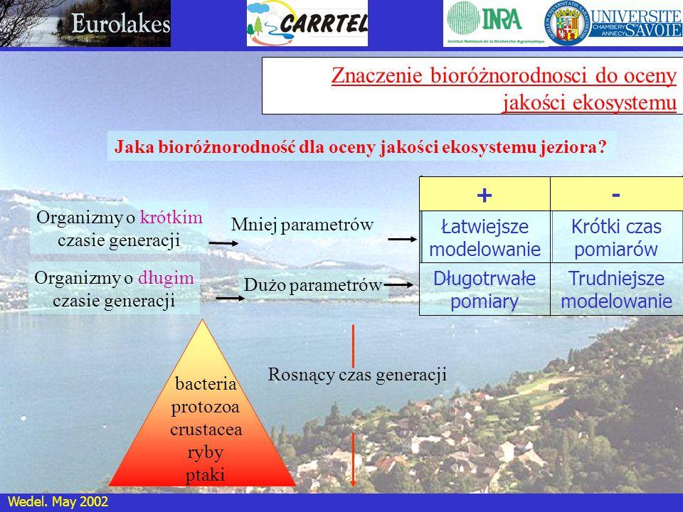 Jaka bioróżnorodność dla oceny jakości ekosystemu jeziora