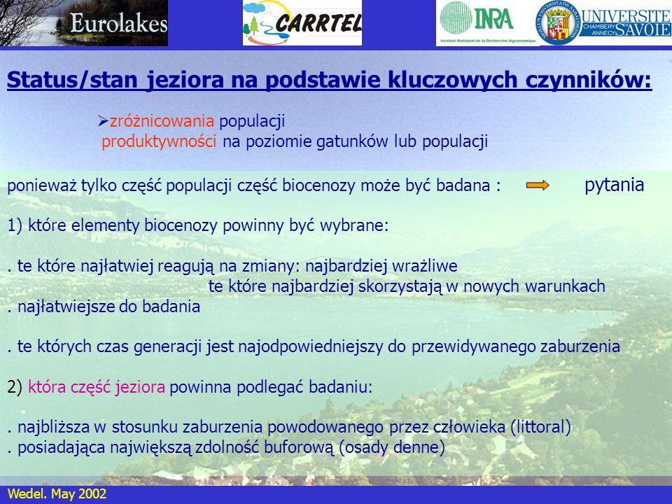 Status/stan jeziora na podstawie kluczowych czynników: