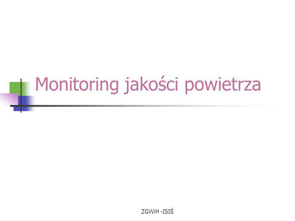 Monitoring jakości powietrza