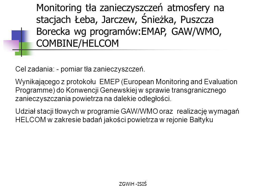 Monitoring tła zanieczyszczeń atmosfery na stacjach Łeba, Jarczew, Śnieżka, Puszcza Borecka wg programów:EMAP, GAW/WMO, COMBINE/HELCOM