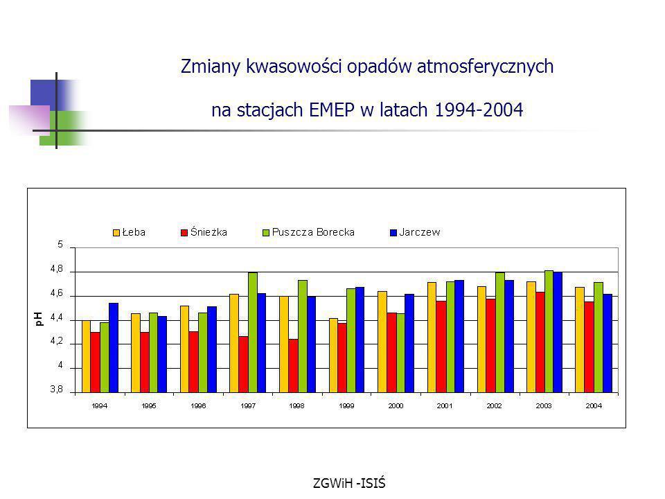 Zmiany kwasowości opadów atmosferycznych na stacjach EMEP w latach 1994-2004