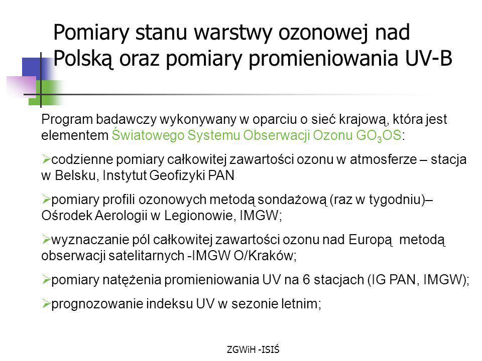Pomiary stanu warstwy ozonowej nad Polską oraz pomiary promieniowania UV-B