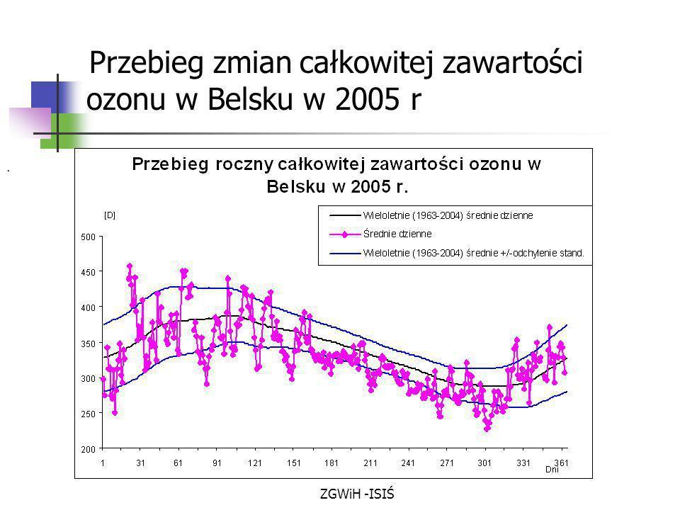Przebieg zmian całkowitej zawartości ozonu w Belsku w 2005 r