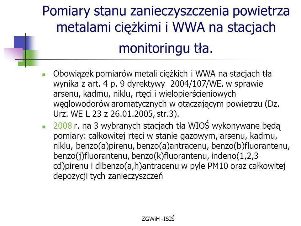 Pomiary stanu zanieczyszczenia powietrza metalami ciężkimi i WWA na stacjach monitoringu tła.