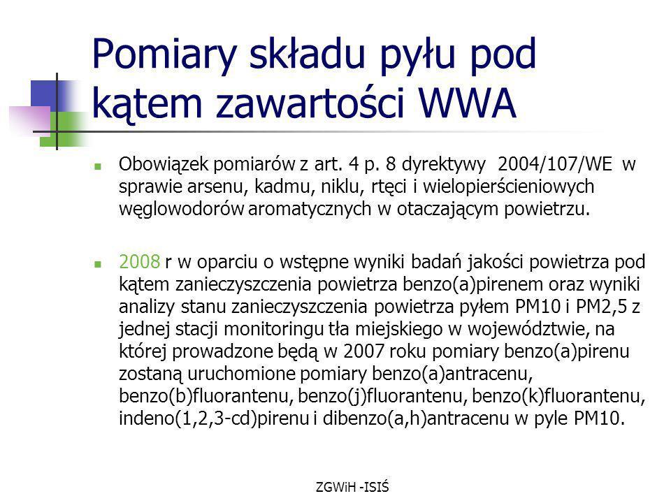 Pomiary składu pyłu pod kątem zawartości WWA
