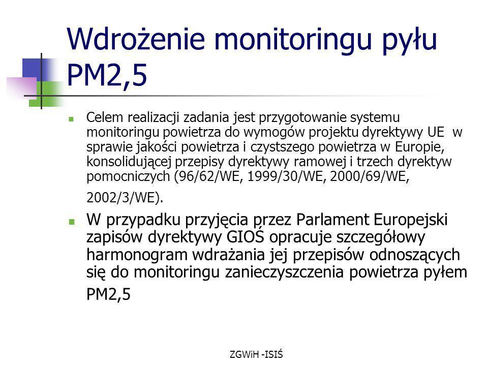 Wdrożenie monitoringu pyłu PM2,5