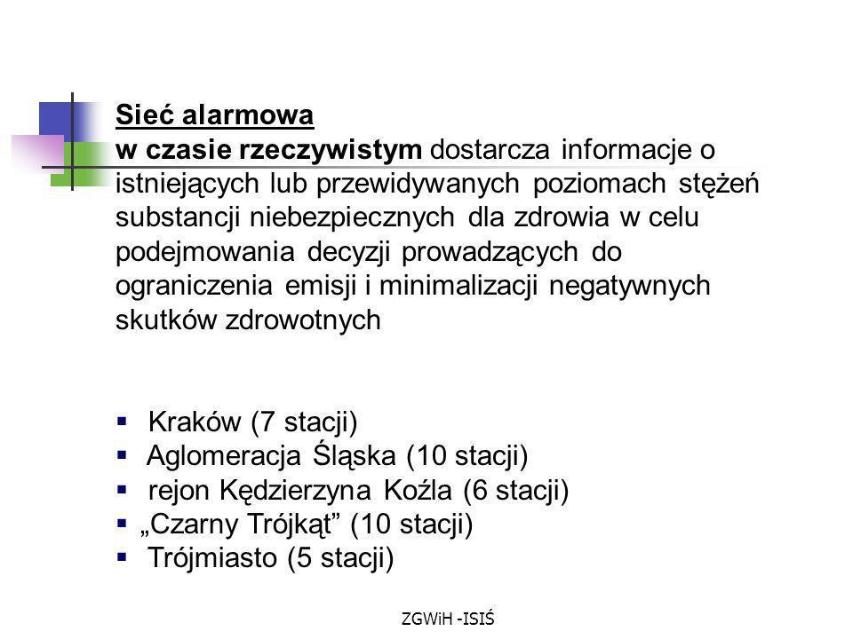 Aglomeracja Śląska (10 stacji) rejon Kędzierzyna Koźla (6 stacji)